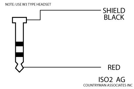 samson headphone speaker wiring diagram schematic diagrams rh ogmconsulting co