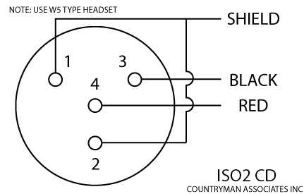 1 4 Stereo Jack Wiring Diagram likewise 8 Pin Din Cable Wiring Diagram also Pinouts moreover T18913824 Starter relay 2003 murano additionally 3 Pin Din Connector. on wiring diagram for xlr connector